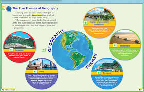 5 themes of geography lesson five themes of geography gidiye redformapolitica co