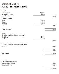 Interim Balance Sheet Template Balance Sheet Templates Exles Of Balance Sheets