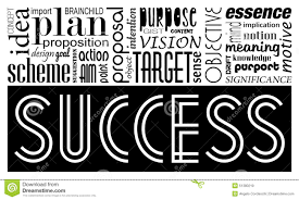 Synonym For Map Success Keywords Concept And Synonyms Idea Motivational Banner