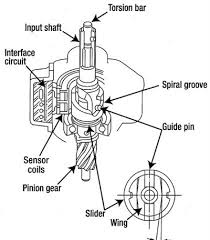 honda electric power steering automotive service professional