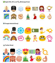 ios emojis on android emoji these emojis on ios os x whatsapp android and