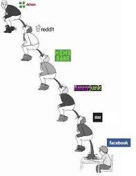 I Meme - i meme brutti brutti di linkedin simone robutti medium