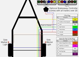 9 pin trailer plug wiring diagram