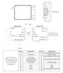 kia sorento blind spot detection unit circuit diagram blind