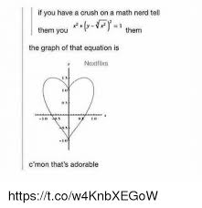 Math Nerd Meme - if you have a crush on a math nerd tell them you them the graph of