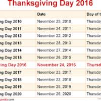 thanksgiving 2015 whats the date divascuisine