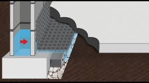 how to improve your basement waterproofing system with polydrain