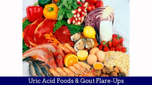gout and diet uric acid foods that cause gout flare ups youtube