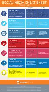 best 25 social media ideas on pinterest marketing social media