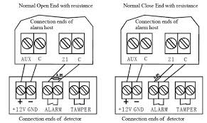 alarm securitysmoke alarm 4 types and connection way
