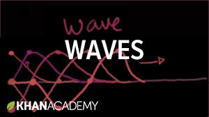 introduction to waves mechanical waves and sound physics