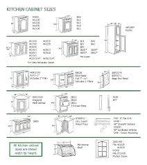 Kitchen Sink Base Cabinet Dimensions Standard Kitchen Sink Base Cabinet Dimensions Width Sizes Chart