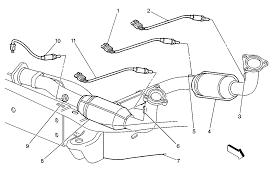 nissan altima 2005 crankshaft sensor 5 3 engine picture showing sensors ls1tech camaro and firebird