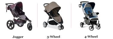 Disney Umbrella Stroller With Canopy by 9 Best Baby Travel Systems Stroller And Car Seat Combo