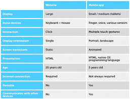 design a html table how to create css html table from ms office word topbullets a