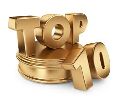 the top ten list of corporate fcpa settlements fcpa professor