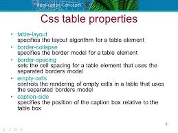 Css Table Border Color Css Table Properties Ppt Online Download