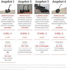 Kauf Kaufen Segway Gebraucht Kaufen U203a Segwaypoint Niederrhein