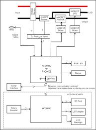 proton wira power window wiring diagram gandul 45 77 79 119