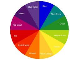 color wheel art showme