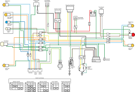 lifan wiring diagram with example pictures 110 diagrams wenkm com