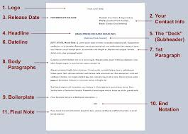 press release format instructions u0026 easy to use template