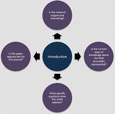 how to become good at peer review u2013 peerj blog