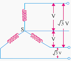 phases and wires in distribution of ac power eep