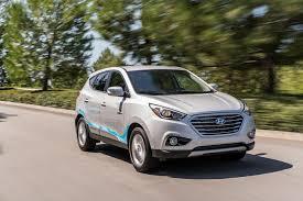 2017 hyundai tucson fuel cell conceptcarz com
