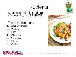 the eatwell plate ppt video online download