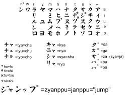 Japanese Fu Meaning Jessdoor Com Japanese Alphabets