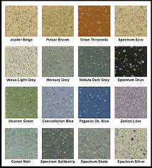 Bathroom Safety Flooring