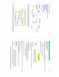 ap chemistry simplebooklet com