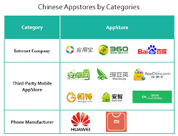 android market app the apps market you shouldn t look android market in china