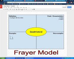Google Forms Help Desk Frayer Model Google Template Use Youtube