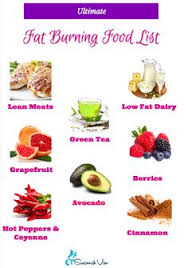 thermogenic foods list 1200 calorie diet calories burned and