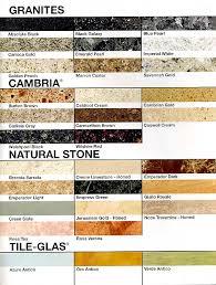 decor of flooring types flooring types flooring ideas