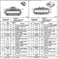 chevy alternator wiring diagram and 3 wire wordoflife me
