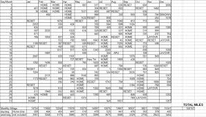 Trucking Spreadsheet The Decline Of Crete Carrier Page 7 Truckersreport Com