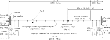 experimental and numerical evaluation of unbonded posttensioning