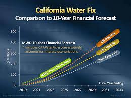 Uc Region Homepage Bureau Of Reclamation California Water Fix Metropolitan Committee Hears Presentation On