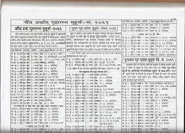 Vastu For House Vastu Shastra Consultant Shubh Mahurat For Bhoomi Poojan 2013 2014