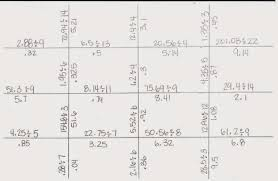 dividing decimals kelpies worksheets 6th koogra
