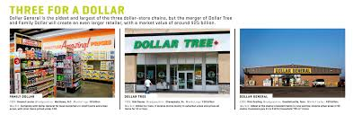 how the dollar store war was won