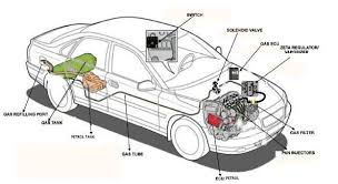 understanding and installing lpg kits for cars