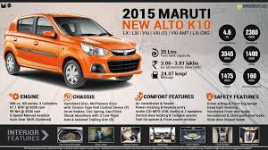 how is new maruti suzuki alto k10 vxi music system does it sound