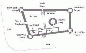 medieval castle floor plans castles