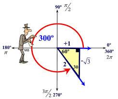 reference triangles mathbitsnotebook a2 ccss math