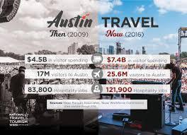Texas Travel Photography Jobs images National travel tourism week visit austin tx jpg