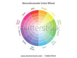 Color Wheel Scheme Monochromatic Color Wheel Color Scheme Theory Stock Vector
